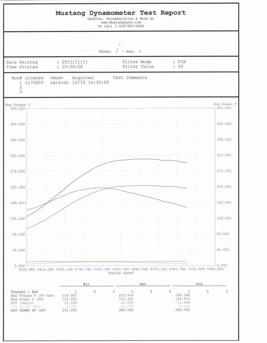 Everstart Battery Charger Wiring Diagram New Wiring ...