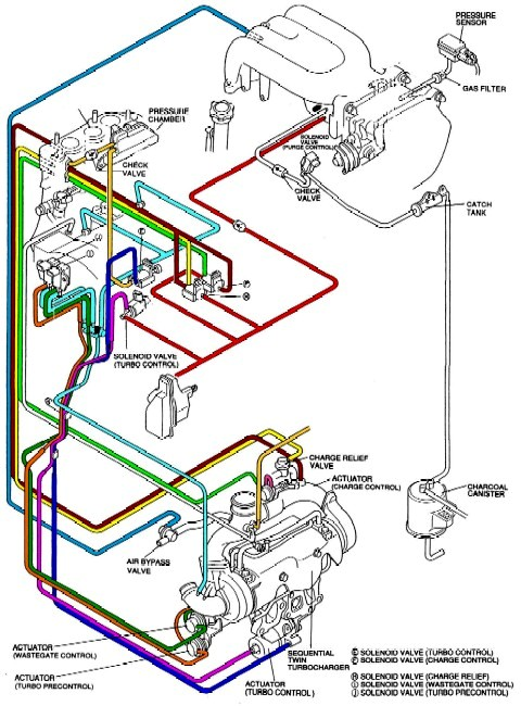 banzai racing vacuum lines replacement Industrial Vacuum Sealer Diagram