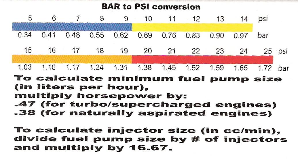 how much boost and what fuel mods? - Page 2 - RX7Club.com ...