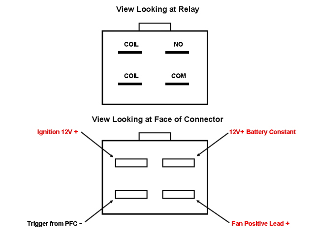 e fan relay installation how to 1986 mazda rx-7 engine diagram fc3s relay connector diagram
