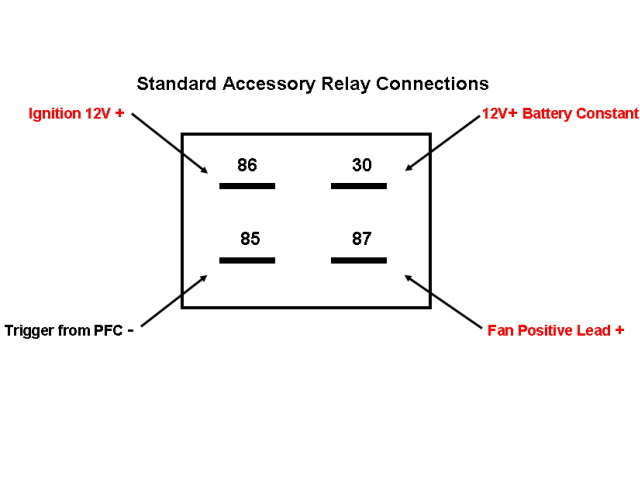 std_relay_connections_diagram relay diagrams pirate4x4 com 4x4 and off road forum 4 pin relay wiring diagram at mifinder.co