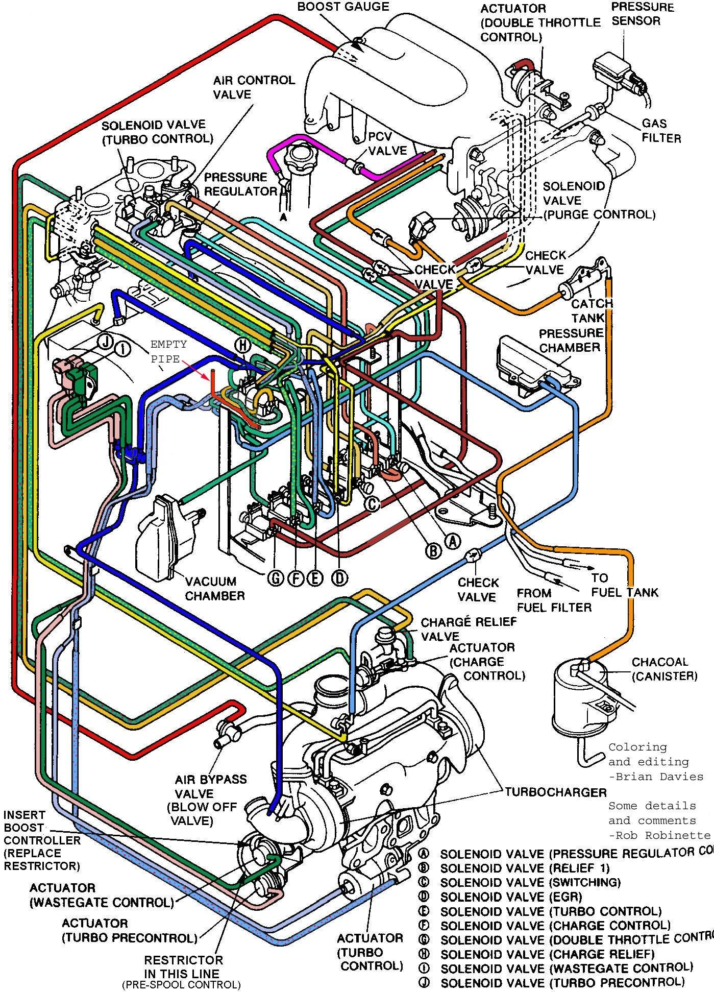1989 Jeep Wrangler Vacuum Schematic Wiring Library. Jeep 2 4 Vacuum Lines Diagram Smart Wiring Diagrams U2022 Rh Krakencraft Co 1989 Wrangler. Jeep. Jeep Vacuum Diagrams 1985 At Scoala.co