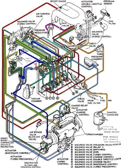 stock_vacuum_hose_diagram_sm banzai racing vacuum lines replacement