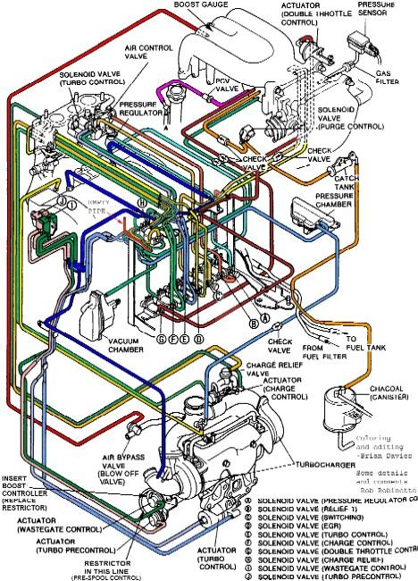 Banzai Racing Vacuum Lines Replacement